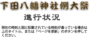 下田八幡神社例大祭